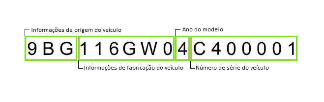 numeração de chassi